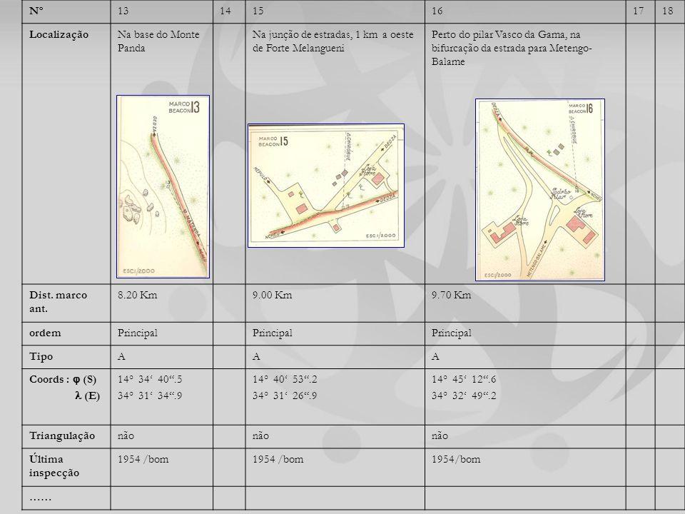 Nº131415161718 LocalizaçãoNa base do Monte Panda Na junção de estradas, 1 km a oeste de Forte Melangueni Perto do pilar Vasco da Gama, na bifurcação da estrada para Metengo- Balame Dist.