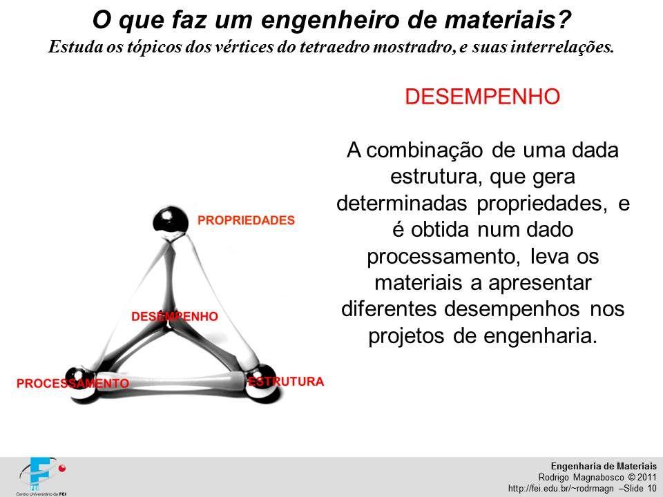 Engenharia de Materiais Rodrigo Magnabosco © 2011 http://fei.edu.br/~rodrmagn –Slide 10
