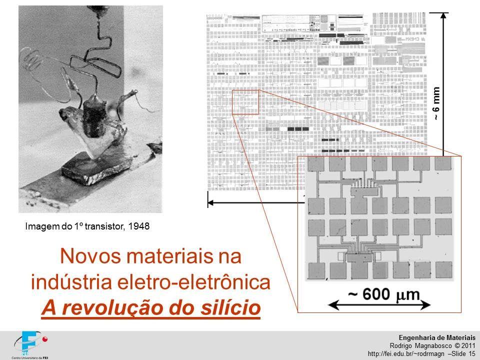 Engenharia de Materiais Rodrigo Magnabosco © 2011 http://fei.edu.br/~rodrmagn –Slide 15