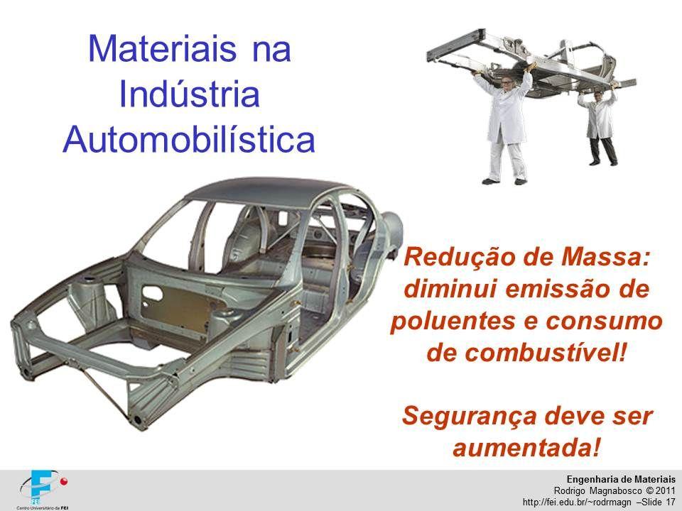 Engenharia de Materiais Rodrigo Magnabosco © 2011 http://fei.edu.br/~rodrmagn –Slide 17
