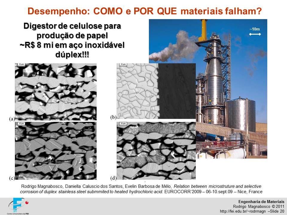 Engenharia de Materiais Rodrigo Magnabosco © 2011 http://fei.edu.br/~rodrmagn –Slide 20