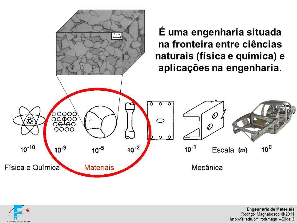 Engenharia de Materiais Rodrigo Magnabosco © 2011 http://fei.edu.br/~rodrmagn –Slide 3