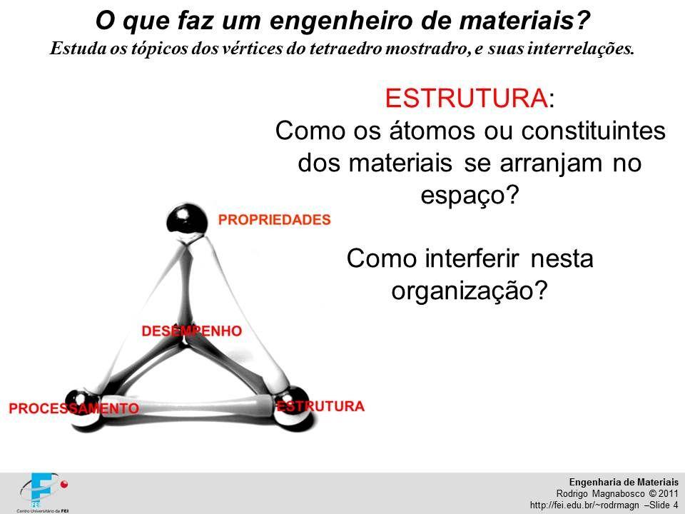 Engenharia de Materiais Rodrigo Magnabosco © 2011 http://fei.edu.br/~rodrmagn –Slide 4