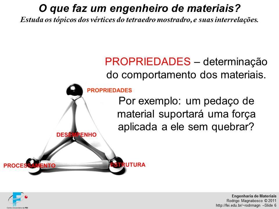 Engenharia de Materiais Rodrigo Magnabosco © 2011 http://fei.edu.br/~rodrmagn –Slide 6