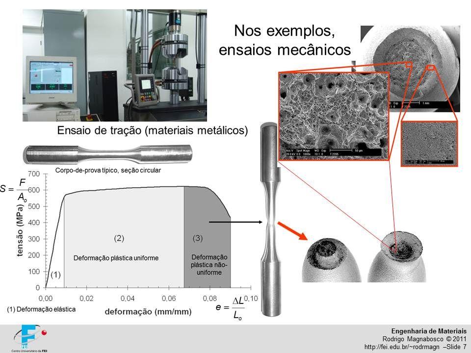 Engenharia de Materiais Rodrigo Magnabosco © 2011 http://fei.edu.br/~rodrmagn –Slide 7