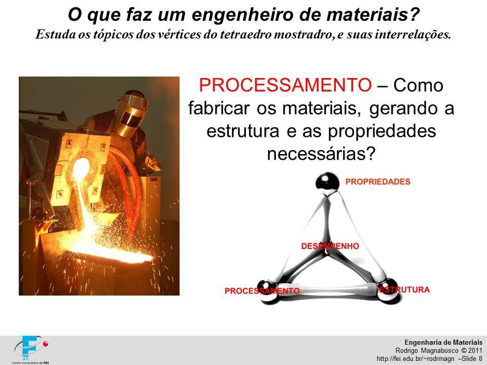 Engenharia de Materiais Rodrigo Magnabosco © 2011 http://fei.edu.br/~rodrmagn –Slide 8