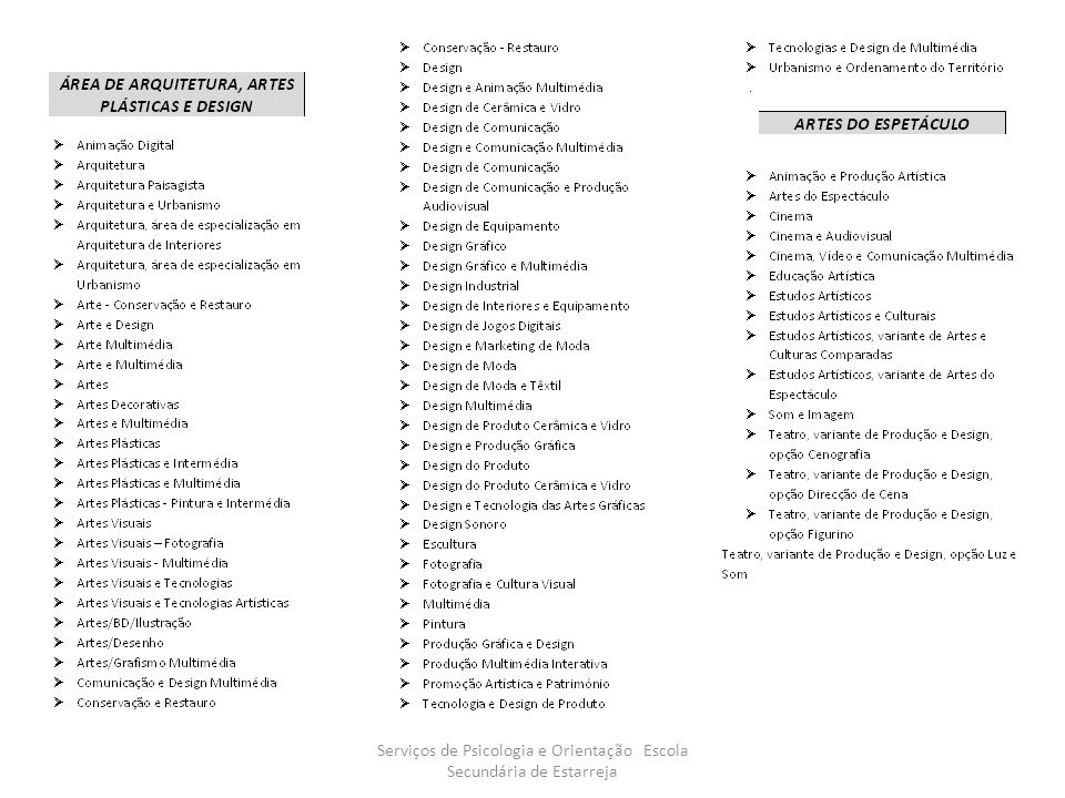 Serviços de Psicologia e Orientação Escola Secundária de Estarreja