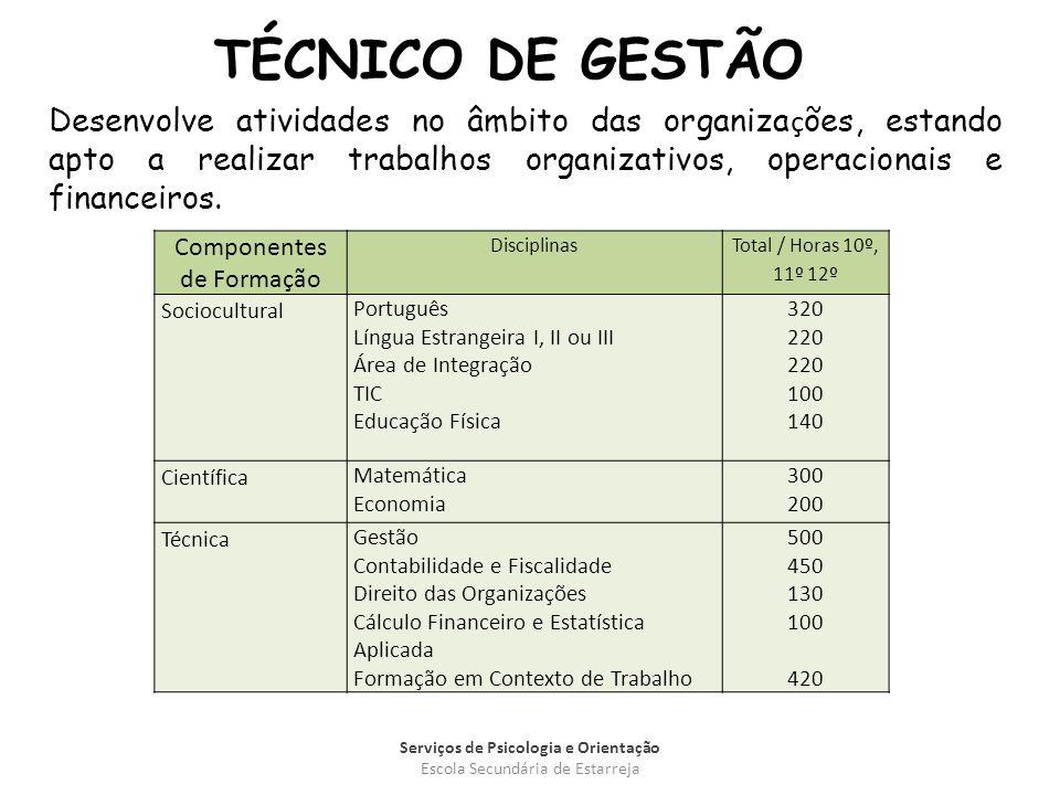 TÉCNICO DE GESTÃO Desenvolve atividades no âmbito das organiza ç ões, estando apto a realizar trabalhos organizativos, operacionais e financeiros.