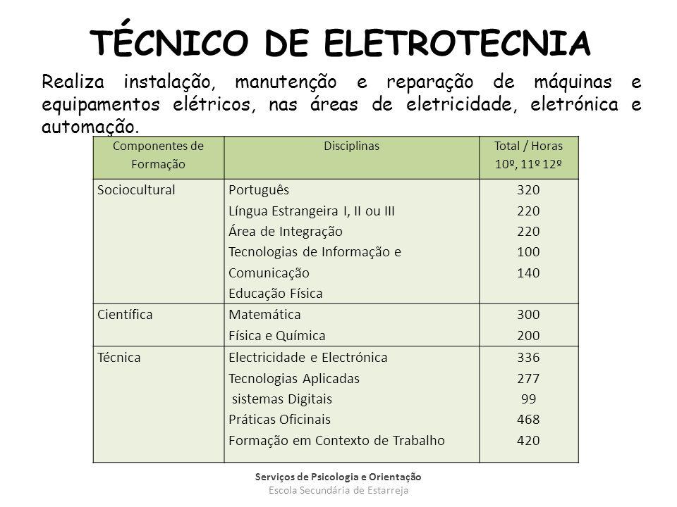 TÉCNICO DE ELETROTECNIA Realiza instalação, manutenção e reparação de máquinas e equipamentos elétricos, nas áreas de eletricidade, eletrónica e automação.