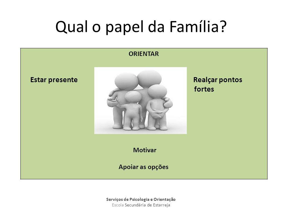 Qual o papel da Família.