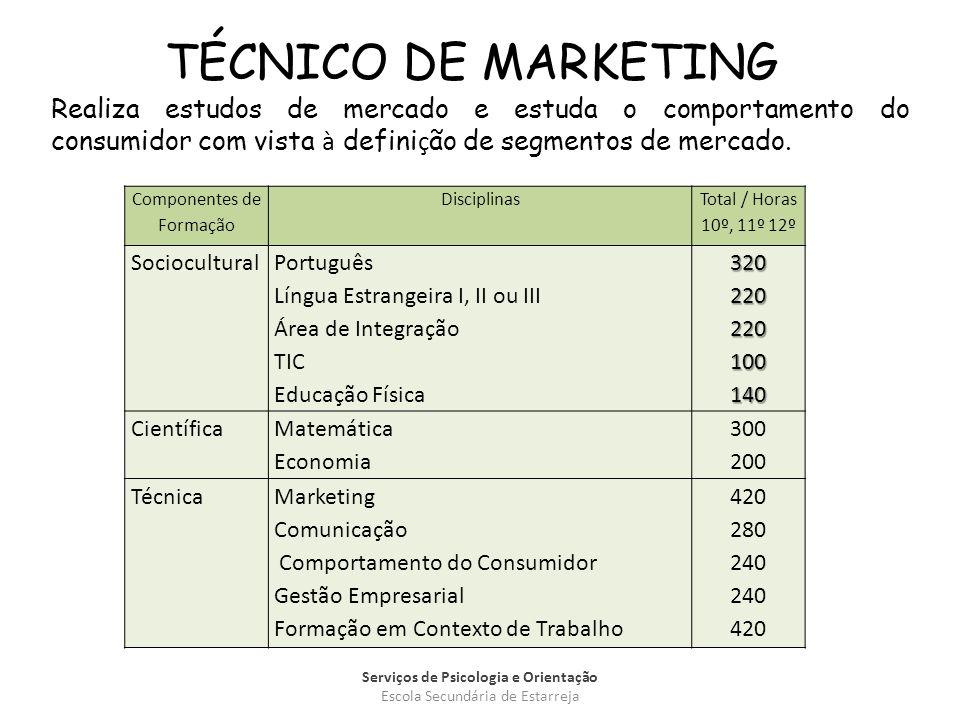TÉCNICO DE MARKETING Realiza estudos de mercado e estuda o comportamento do consumidor com vista à defini ç ão de segmentos de mercado.
