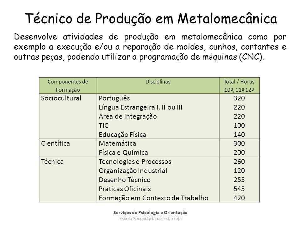 Técnico de Produção em Metalomecânica Desenvolve atividades de produ ç ão em metalomecânica como por exemplo a execu ç ão e/ou a repara ç ão de moldes