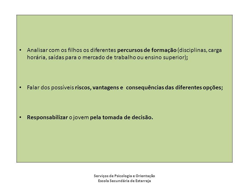 Serviços de Psicologia e Orientação Escola Secundária de Estarreja Analisar com os filhos os diferentes percursos de formação (disciplinas, carga horá