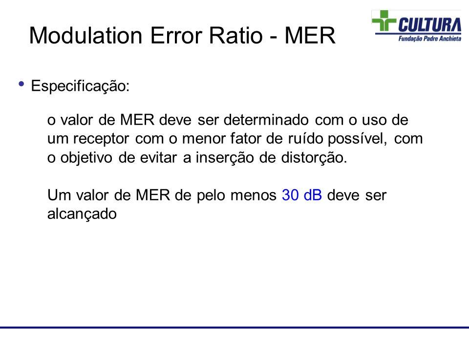 Laboratório de RF o valor de MER deve ser determinado com o uso de um receptor com o menor fator de ruído possível, com o objetivo de evitar a inserçã
