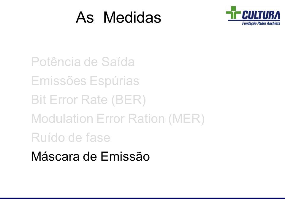 Laboratório de RF Potência de Saída Emissões Espúrias Bit Error Rate (BER) Modulation Error Ration (MER) Ruído de fase Máscara de Emissão As Medidas