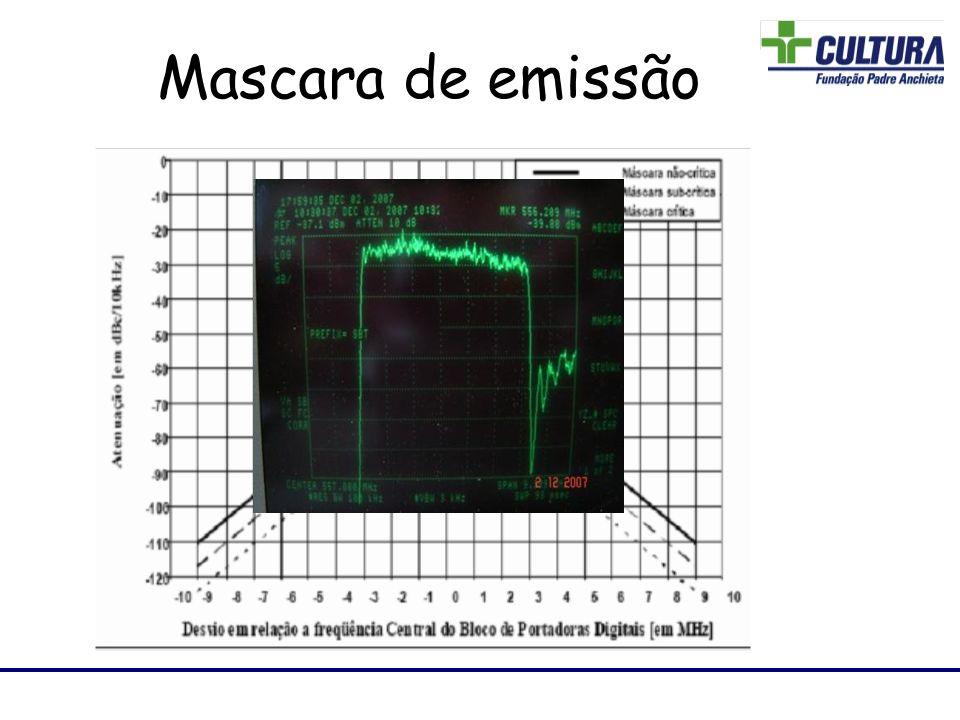 Laboratório de RF Mascara de emissão