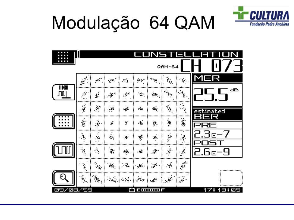 Laboratório de RF Modulação 64 QAM