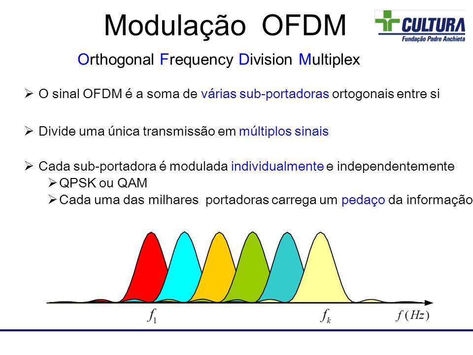 O sinal OFDM é a soma de várias sub-portadoras ortogonais entre si Divide uma única transmissão em múltiplos sinais Cada sub-portadora é modulada indi