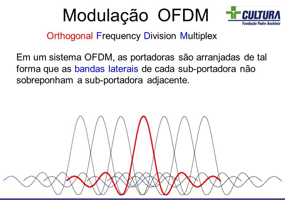 Modulação OFDM Orthogonal Frequency Division Multiplex Em um sistema OFDM, as portadoras são arranjadas de tal forma que as bandas laterais de cada su