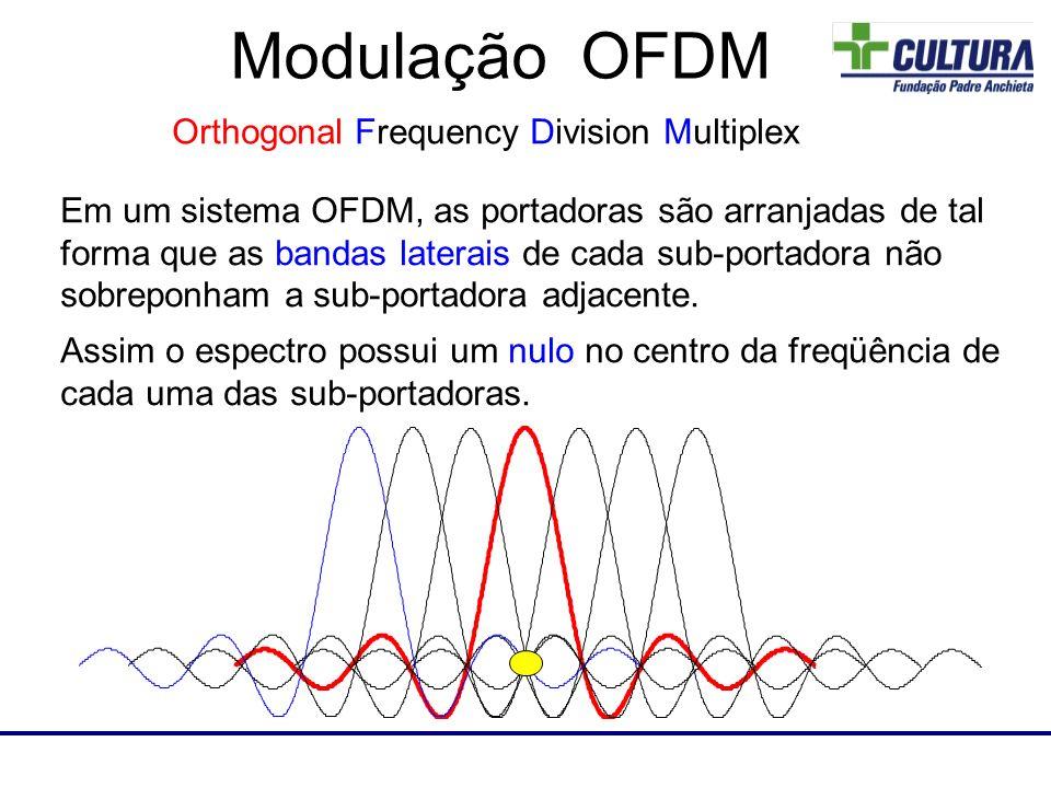 Laboratório de RF Modulação OFDM Orthogonal Frequency Division Multiplex Em um sistema OFDM, as portadoras são arranjadas de tal forma que as bandas l