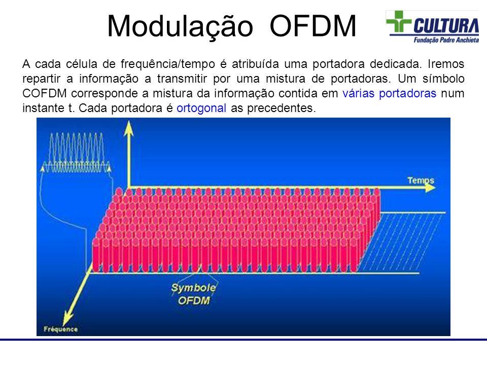 Laboratório de RF A cada célula de frequência/tempo é atribuída uma portadora dedicada. Iremos repartir a informação a transmitir por uma mistura de p