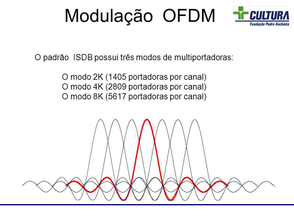 Laboratório de RF O padrão ISDB possui três modos de multiportadoras: O modo 2K (1405 portadoras por canal) O modo 4K (2809 portadoras por canal) O mo