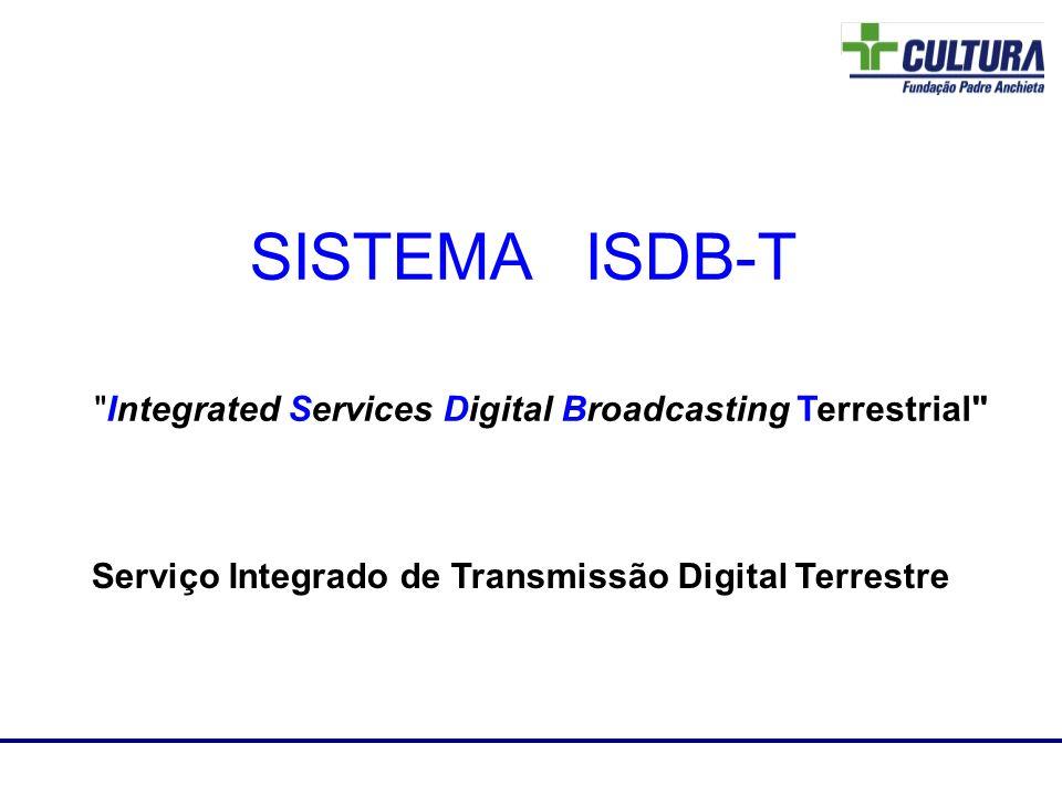 Laboratório de RF SISTEMA ISDB-T