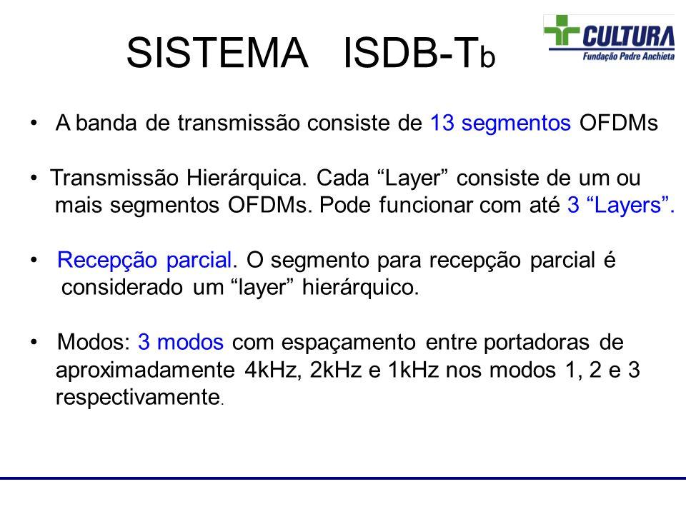 A banda de transmissão consiste de 13 segmentos OFDMs Transmissão Hierárquica. Cada Layer consiste de um ou mais segmentos OFDMs. Pode funcionar com a