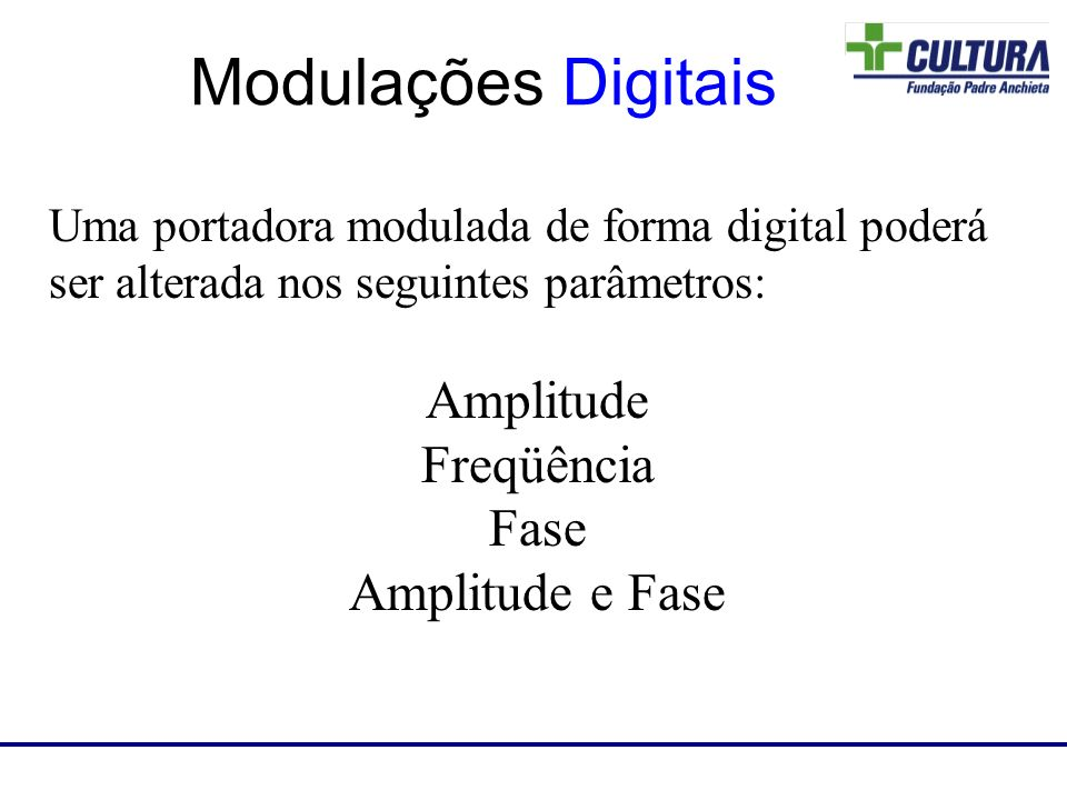 Uma portadora modulada de forma digital poderá ser alterada nos seguintes parâmetros: Amplitude Freqüência Fase Amplitude e Fase Laboratório de RF Mod