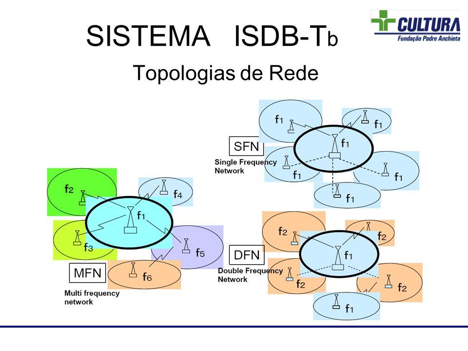 Topologias de Rede Laboratório de RF SISTEMA ISDB-T b