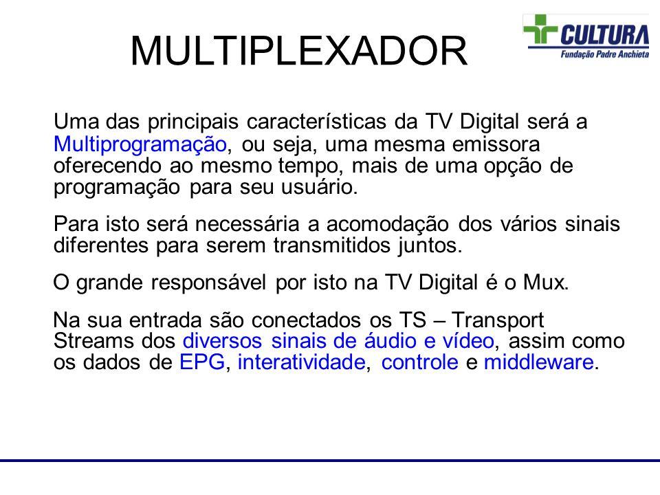 Uma das principais características da TV Digital será a Multiprogramação, ou seja, uma mesma emissora oferecendo ao mesmo tempo, mais de uma opção de