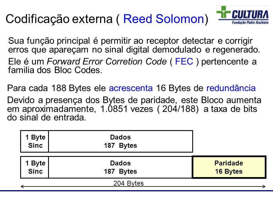 Laboratório de RF Codificação externa ( Reed Solomon) Sua função principal é permitir ao receptor detectar e corrigir erros que apareçam no sinal digi