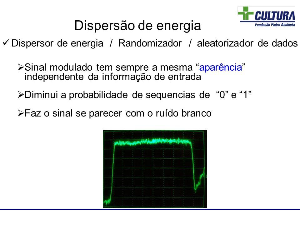 Dispersor de energia / Randomizador / aleatorizador de dados Sinal modulado tem sempre a mesma aparência independente da informação de entrada Diminui