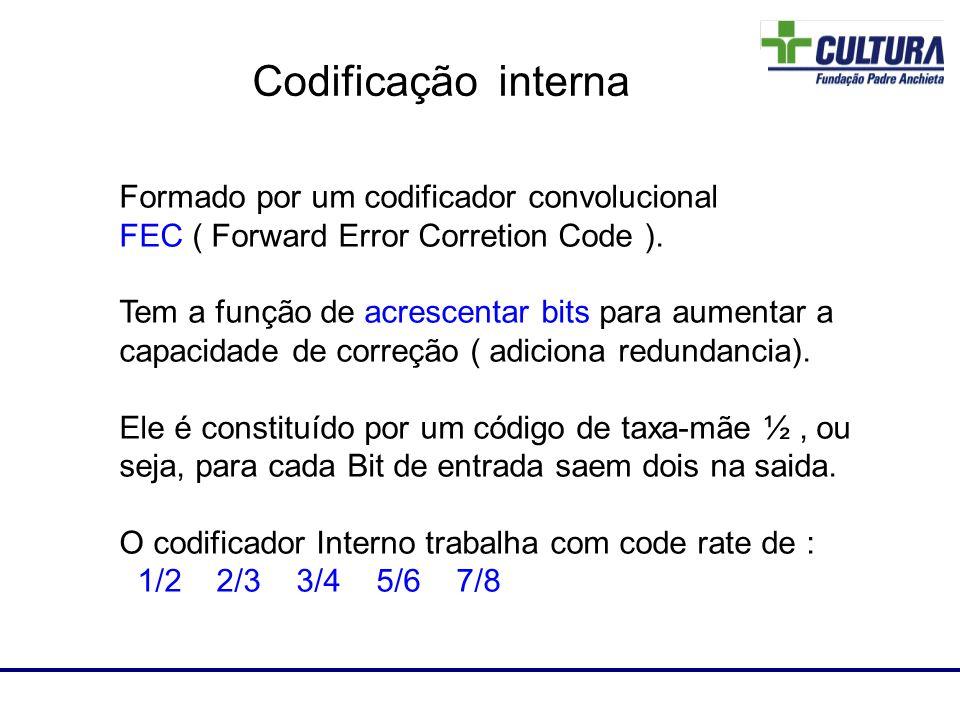 Laboratório de RF Formado por um codificador convolucional FEC ( Forward Error Corretion Code ). Tem a função de acrescentar bits para aumentar a capa