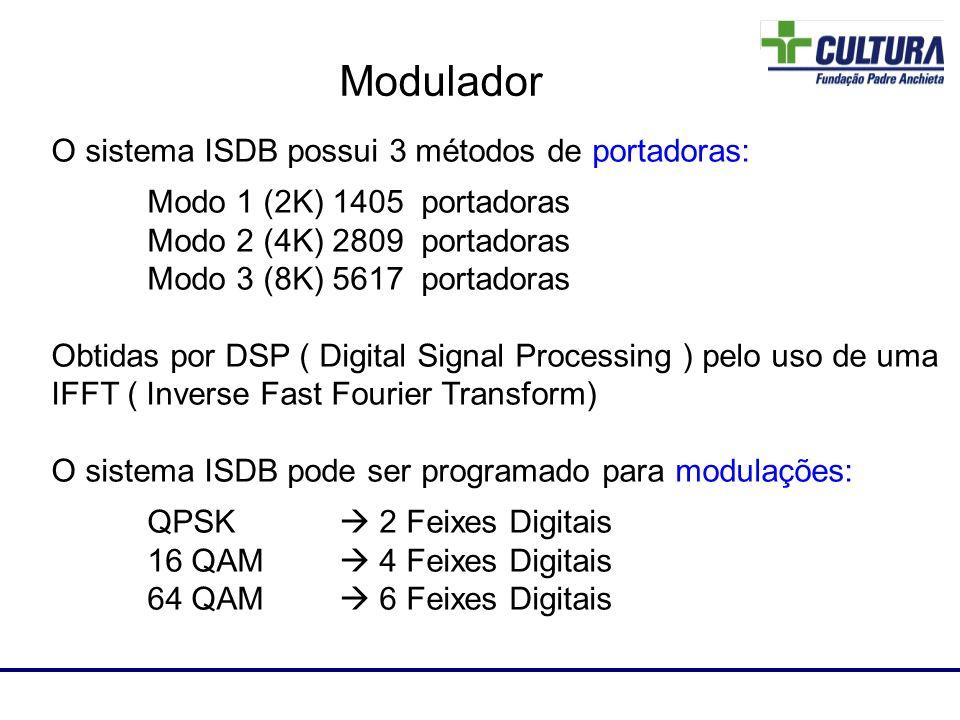 Laboratório de RF O sistema ISDB possui 3 métodos de portadoras: Modo 1 (2K) 1405 portadoras Modo 2 (4K) 2809 portadoras Modo 3 (8K) 5617 portadoras O