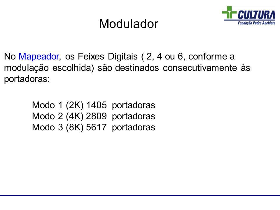 Laboratório de RF No Mapeador, os Feixes Digitais ( 2, 4 ou 6, conforme a modulação escolhida) são destinados consecutivamente às portadoras: Modo 1 (