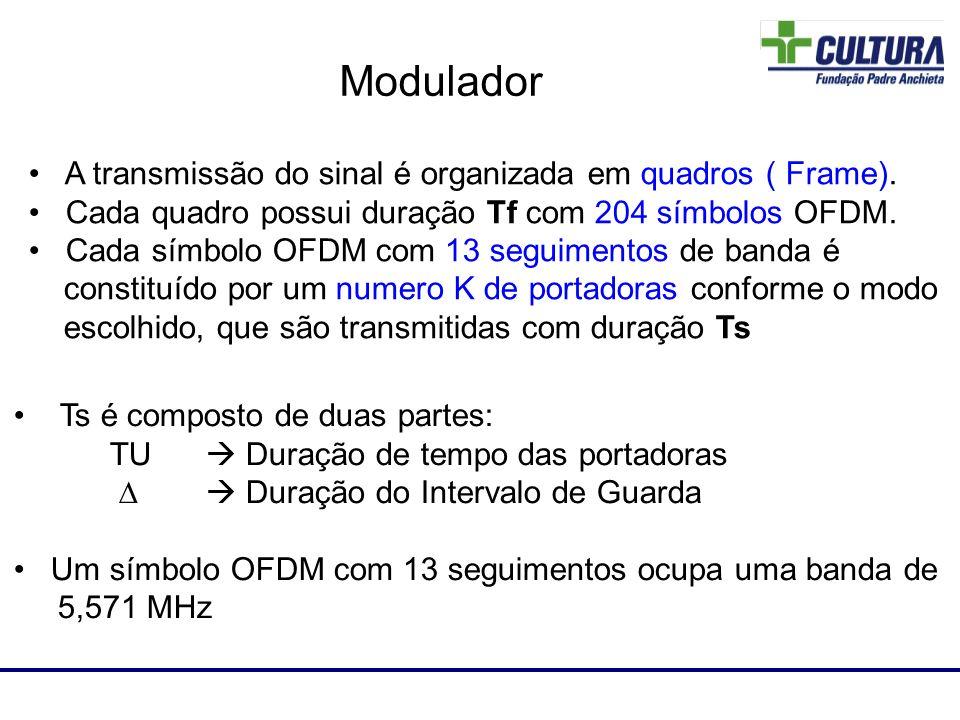 Laboratório de RF Ts é composto de duas partes: TU Duração de tempo das portadoras Duração do Intervalo de Guarda Um símbolo OFDM com 13 seguimentos o