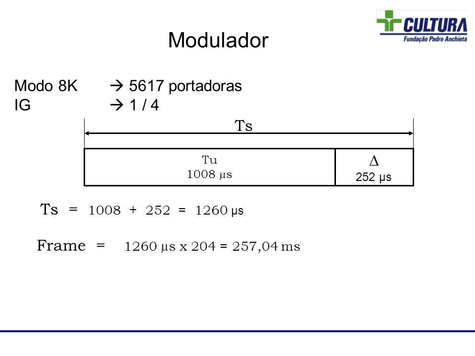 Laboratório de RF Modulador Modo 8K 5617 portadoras IG 1 / 4 252 µs Tu 1008 µs Ts Ts = 1008 + 252 = 1260 µs Frame = 1260 µs x 204 = 257,04 ms