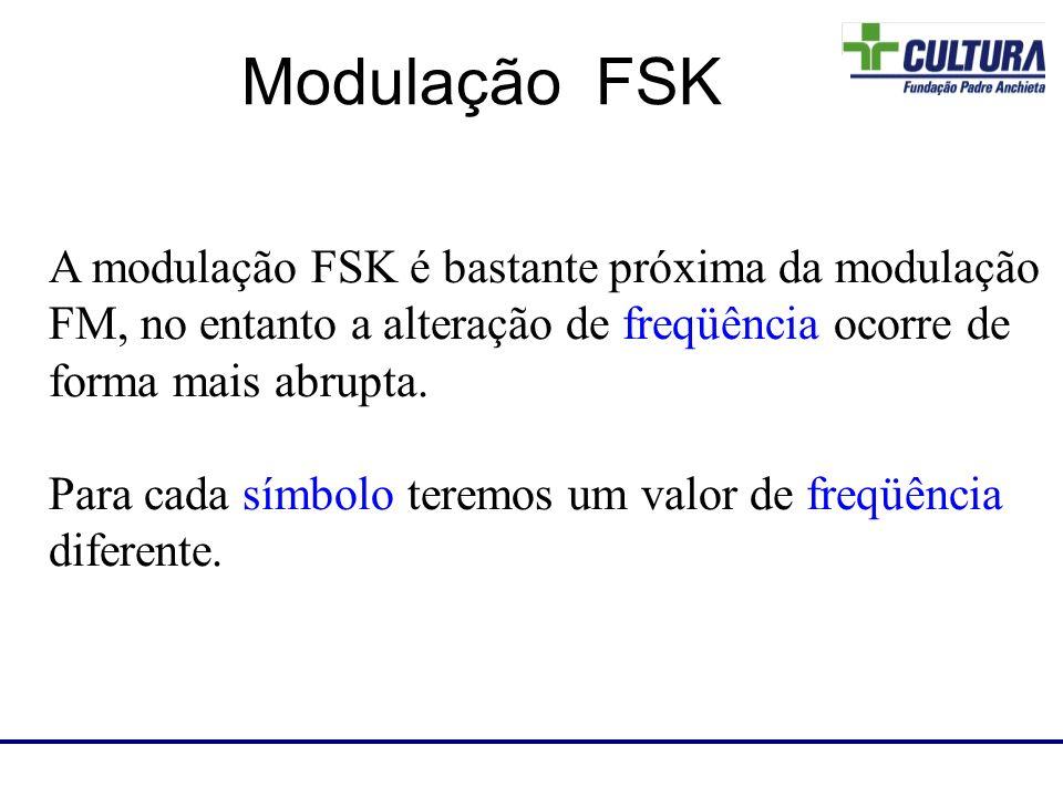 A modulação FSK é bastante próxima da modulação FM, no entanto a alteração de freqüência ocorre de forma mais abrupta. Para cada símbolo teremos um va