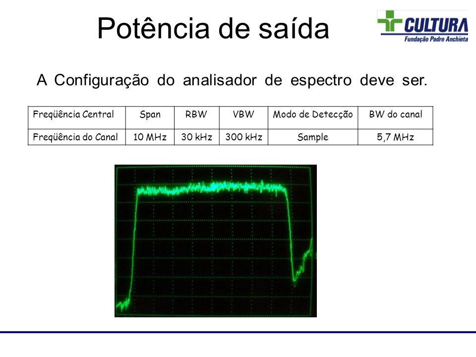 Laboratório de RF A Configuração do analisador de espectro deve ser. Freqüência CentralSpanRBWVBWModo de DetecçãoBW do canal Freqüência do Canal10 MHz