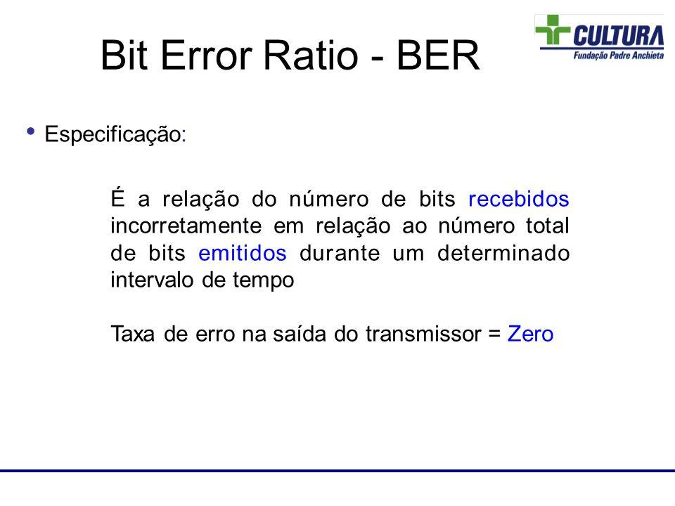 Laboratório de RF É a relação do número de bits recebidos incorretamente em relação ao número total de bits emitidos durante um determinado intervalo