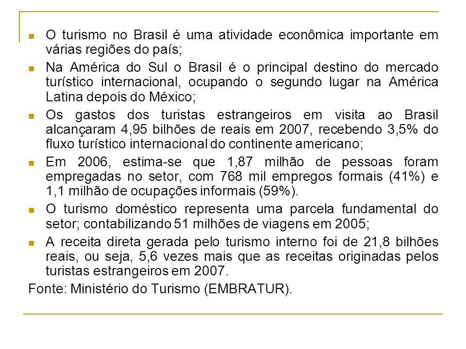 O turismo no Brasil é uma atividade econômica importante em várias regiões do país; Na América do Sul o Brasil é o principal destino do mercado turíst