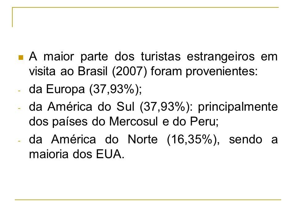A maior parte dos turistas estrangeiros em visita ao Brasil (2007) foram provenientes: - da Europa (37,93%); - da América do Sul (37,93%): principalme