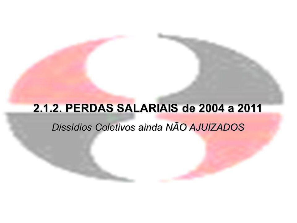 2.1.2. PERDAS SALARIAIS de 2004 a 2011 Dissídios Coletivos ainda NÃO AJUIZADOS