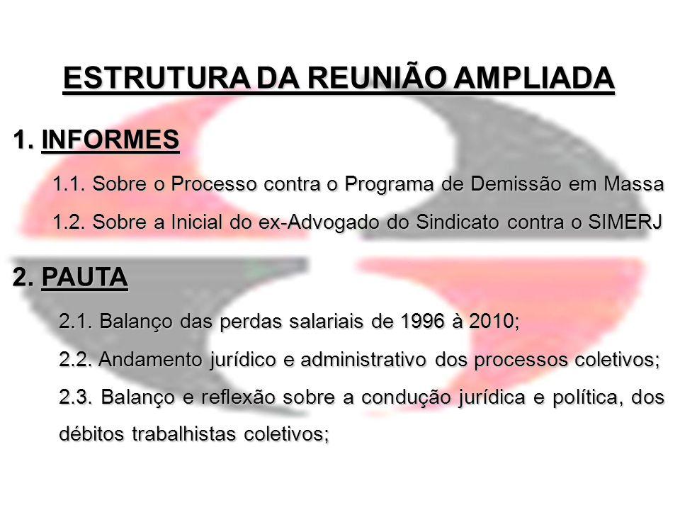 ESTRUTURA DA REUNIÃO AMPLIADA 1. INFORMES 1.1. Sobre o Processo contra o Programa de Demissão em Massa 1.2. Sobre a Inicial do ex-Advogado do Sindicat
