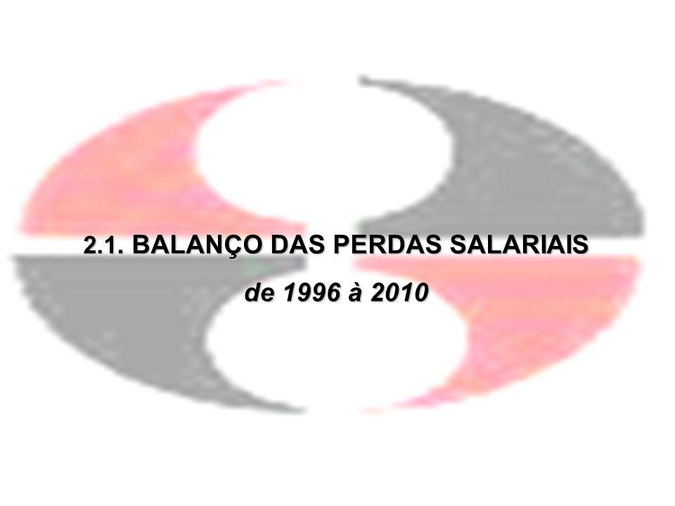 2.1. BALANÇO DAS PERDAS SALARIAIS de 1996 à 2010