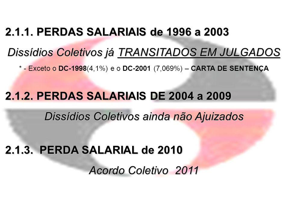 2.1.1. PERDAS SALARIAIS de 1996 a 2003 Dissídios Coletivos já TRANSITADOS EM JULGADOS * - Exceto o DC-1998(4,1%) e o DC-2001 (7,069%) – CARTA DE SENTE