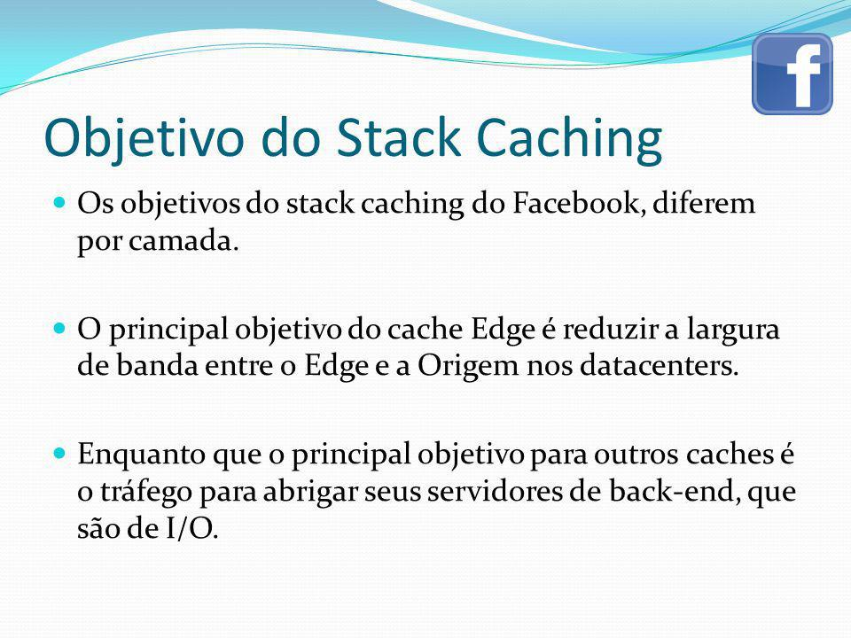 Objetivo do Stack Caching Os objetivos do stack caching do Facebook, diferem por camada. O principal objetivo do cache Edge é reduzir a largura de ban