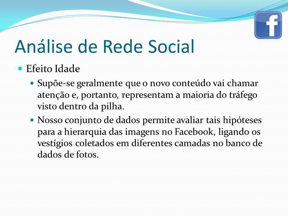Análise de Rede Social Efeito Idade Supõe-se geralmente que o novo conteúdo vai chamar atenção e, portanto, representam a maioria do tráfego visto den