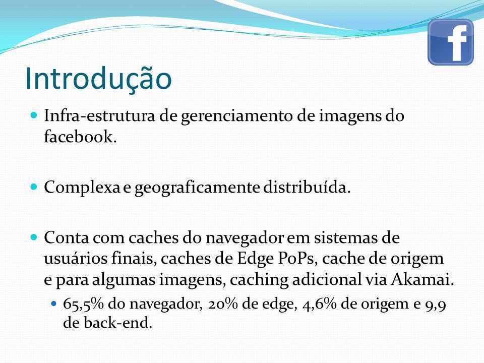 Introdução Infra-estrutura de gerenciamento de imagens do facebook. Complexa e geograficamente distribuída. Conta com caches do navegador em sistemas